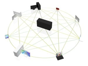 Are network management systems a big treasure mine for hackers?